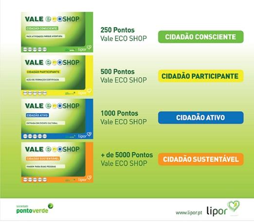 Lipor criou iniciativa com cartão de pontos, que mais recicla mais pontos tem
