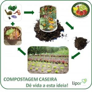 composto adubo ciclo da compostagem