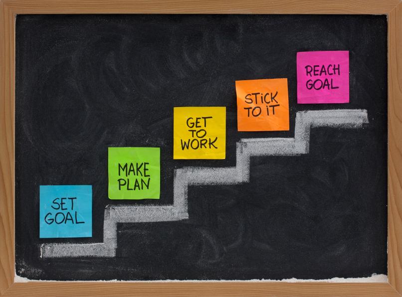 metas objetivos