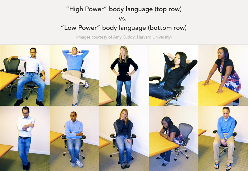 body-language-power-poses-linguagem corporal posições amy cuddy harvard