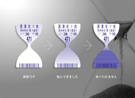 freshlabel-embalagem-rótulo inteligente carne Naoki Hirota ampulheta