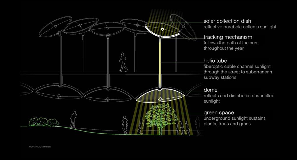 jardim subterrâneo parque no subsolo