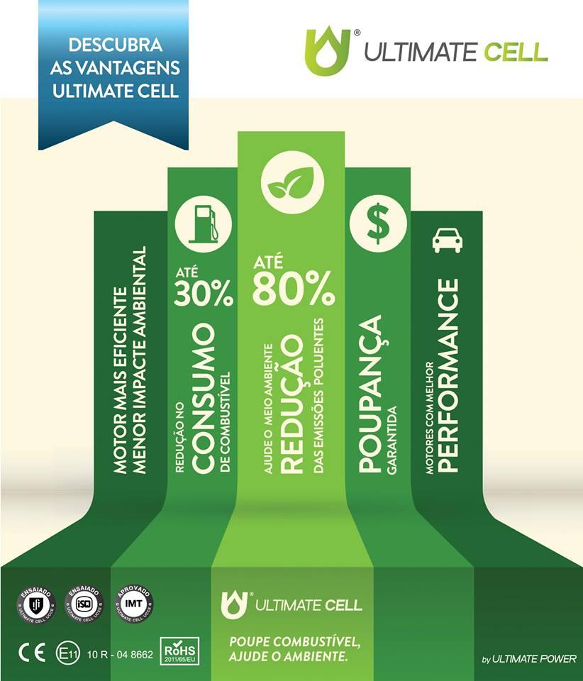 ultimate cell poupar gasolina gasoleo gas
