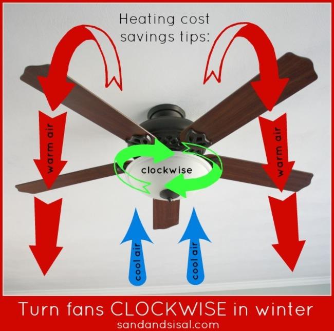 manter a casa quente