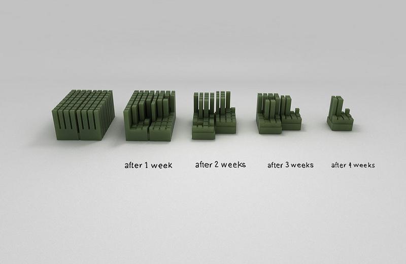 Dave Hakkens, um designer com consciência sustentável, criou um novo conceito de sabonete amigo do ambiente, que elimina o impacte ambiental negativo dos doseadores de sabonete líquido, mas garante o mesmo nível de higiene.