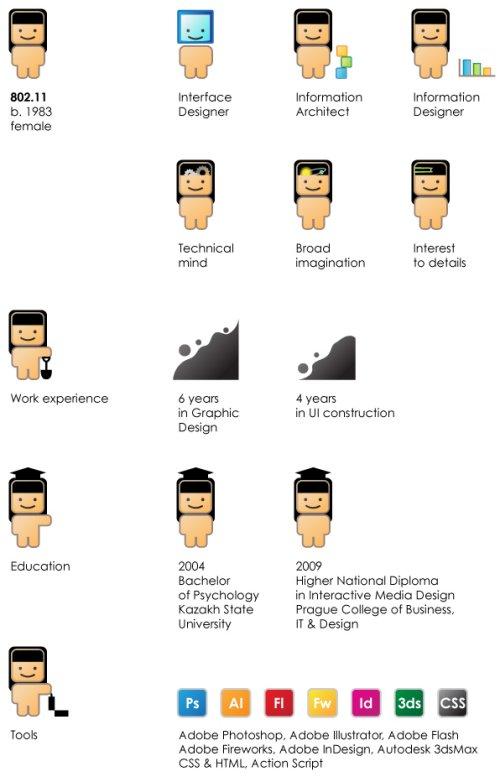 Principalmente em empregos relacionados com a criatividade, como designers ou marketers, ser original é fundamental para chamar a atenção de quem está a recrutar. Vê os 20 exemplos de currículos originais e atreve-te a fazer o teu: