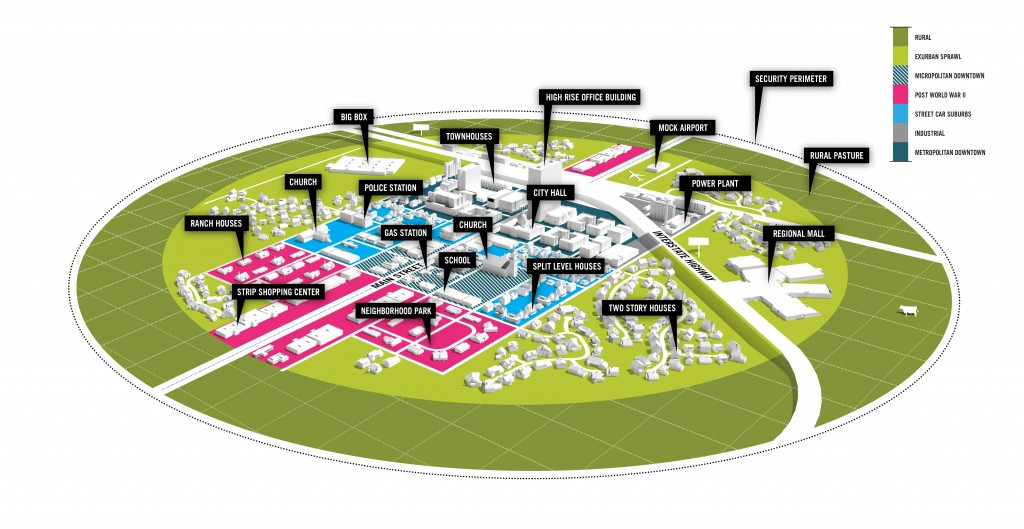 City Lab Diagram cidade do futuro