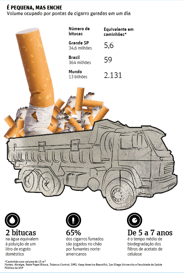 piriscas de cigarro