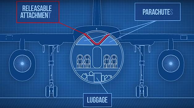 Tatarenko engenheiro avião aeronave segurança