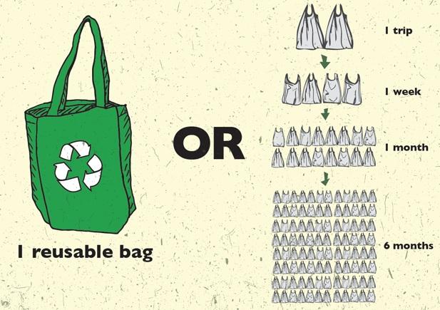 saco reutilizável