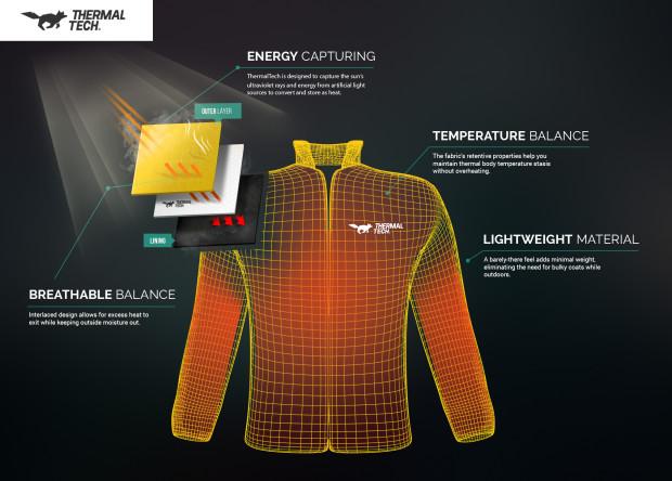 thermal tech casaco térmico